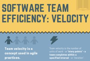 Software team efficiency