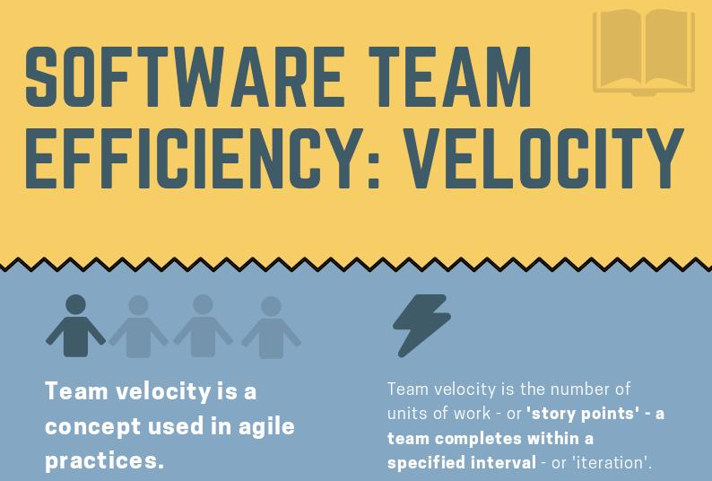 team velocity
