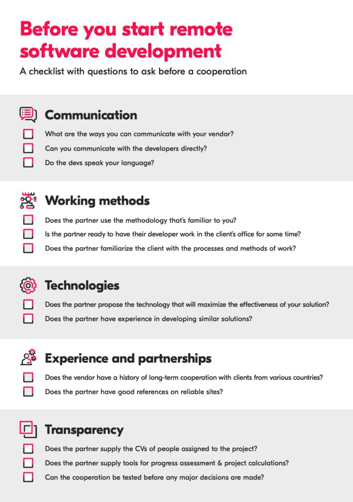Before You Start Outsourcing Software Development (Checklist)