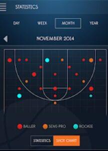 data presentation in mobile app